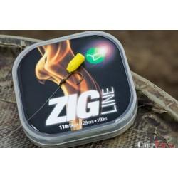 Zig Line